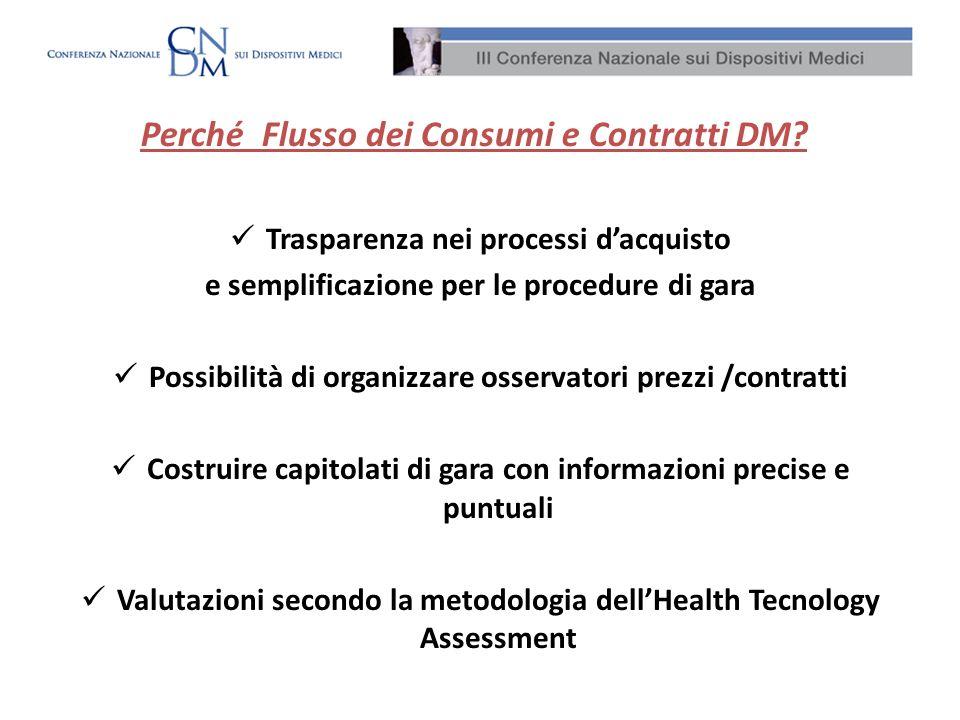 Trasparenza nei processi dacquisto e semplificazione per le procedure di gara Possibilità di organizzare osservatori prezzi /contratti Costruire capit