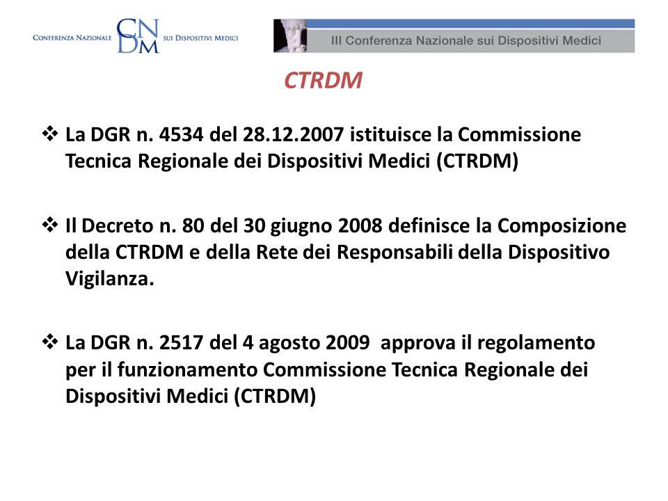 CTRDM La DGR n. 4534 del 28.12.2007 istituisce la Commissione Tecnica Regionale dei Dispositivi Medici (CTRDM) Il Decreto n. 80 del 30 giugno 2008 def