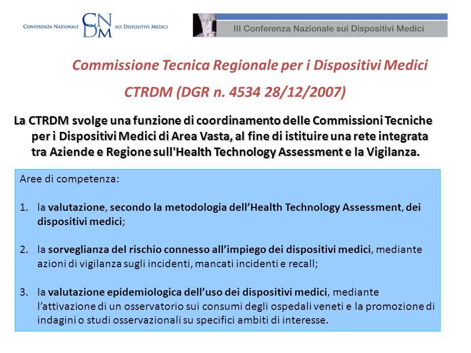 Commissione Tecnica Regionale per i Dispositivi Medici CTRDM (DGR n. 4534 28/12/2007) La CTRDM svolge una funzione di coordinamento delle Commissioni