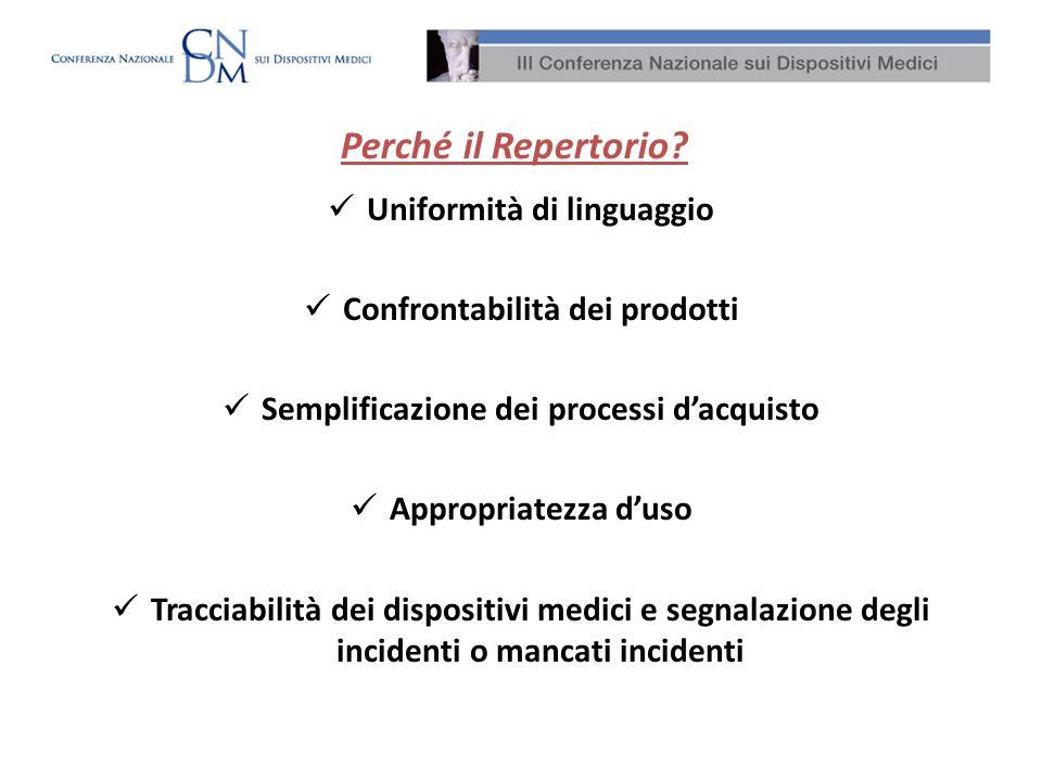 Uniformità di linguaggio Confrontabilità dei prodotti Semplificazione dei processi dacquisto Appropriatezza duso Tracciabilità dei dispositivi medici