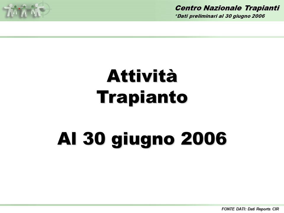 Centro Nazionale Trapianti AttivitàTrapianto Al 30 giugno 2006 FONTE DATI: Dati Reports CIR *Dati preliminari al 30 giugno 2006
