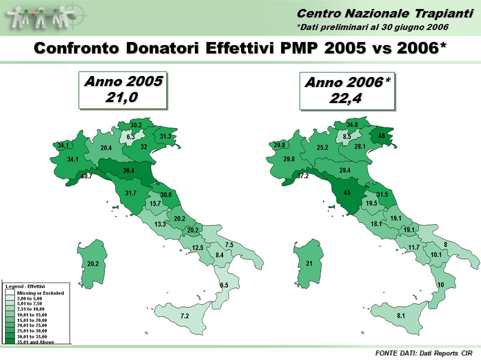 Centro Nazionale Trapianti Confronto Donatori Utilizzati PMP 2005 vs 2006* FONTE DATI: Dati Reports CIR Anno 2005 19,6 Anno 2006* 21,1 *Dati preliminari al 30 giugno 2006