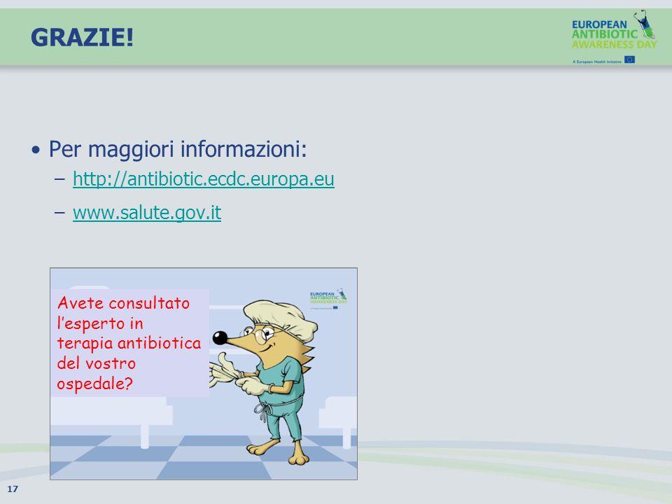 GRAZIE! Per maggiori informazioni: –http://antibiotic.ecdc.europa.euhttp://antibiotic.ecdc.europa.eu –www.salute.gov.itwww.salute.gov.it 17 Avete cons