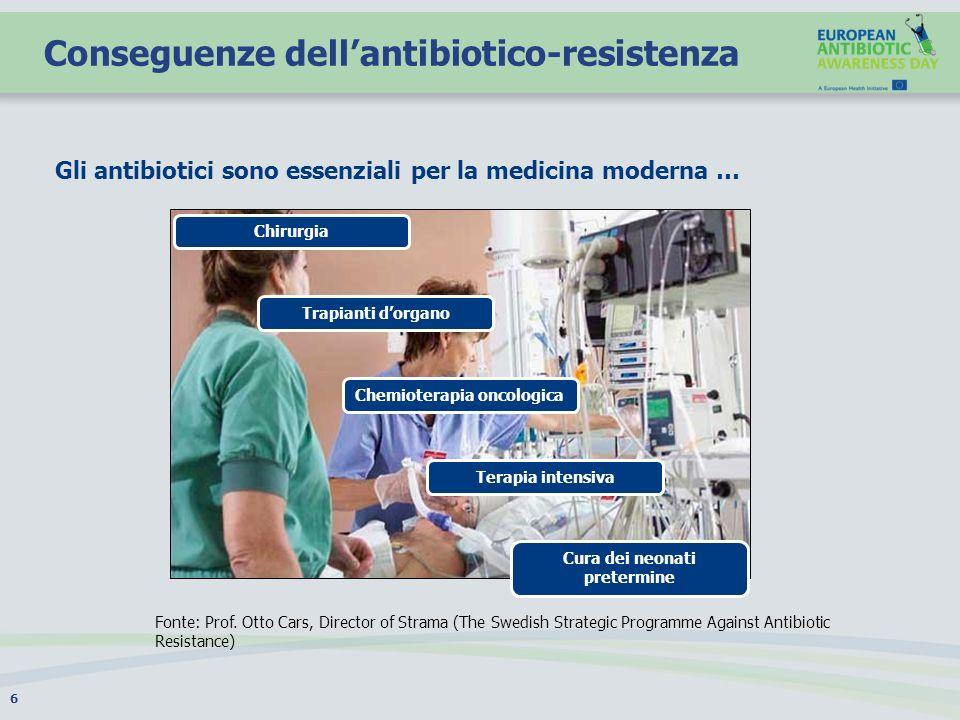 Conseguenze dellantibiotico-resistenza 6 Gli antibiotici sono essenziali per la medicina moderna … Chirurgia Trapianti dorgano Chemioterapia oncologic