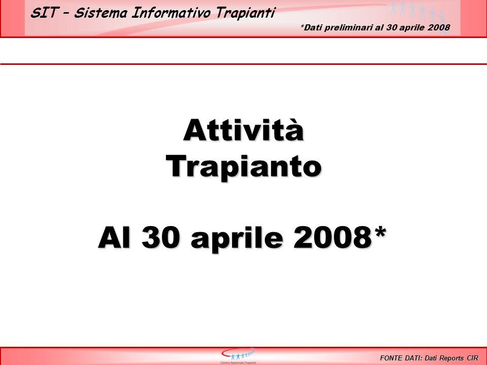 SIT – Sistema Informativo Trapianti AttivitàTrapianto Al 30 aprile 2008* FONTE DATI: Dati Reports CIR *Dati preliminari al 30 aprile 2008