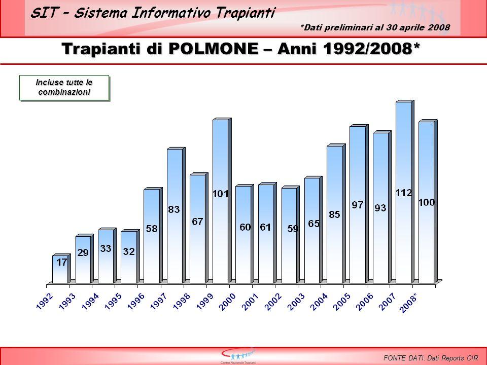 SIT – Sistema Informativo Trapianti Trapianti di POLMONE – Anni 1992/2008* Incluse tutte le combinazioni FONTE DATI: Dati Reports CIR *Dati preliminari al 30 aprile 2008