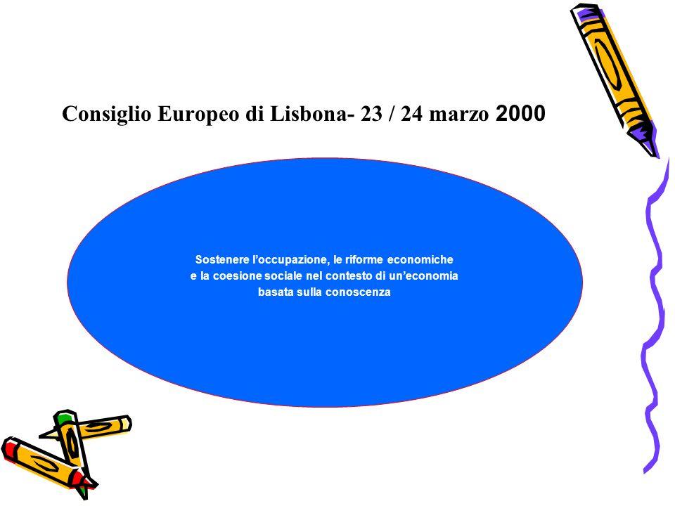 La nuova strategia di Lisbona LA CRESCITA ECONOMICA LOCCUPAZIONE occorre Rendere lEuropa più capace di attrarre investimenti e lavoro Conoscenza e innovazione devono rappresentare il fulcro della crescita europea Elaborare politiche che consentano alle imprese europee di creare nuovi e migliori posti di lavoro