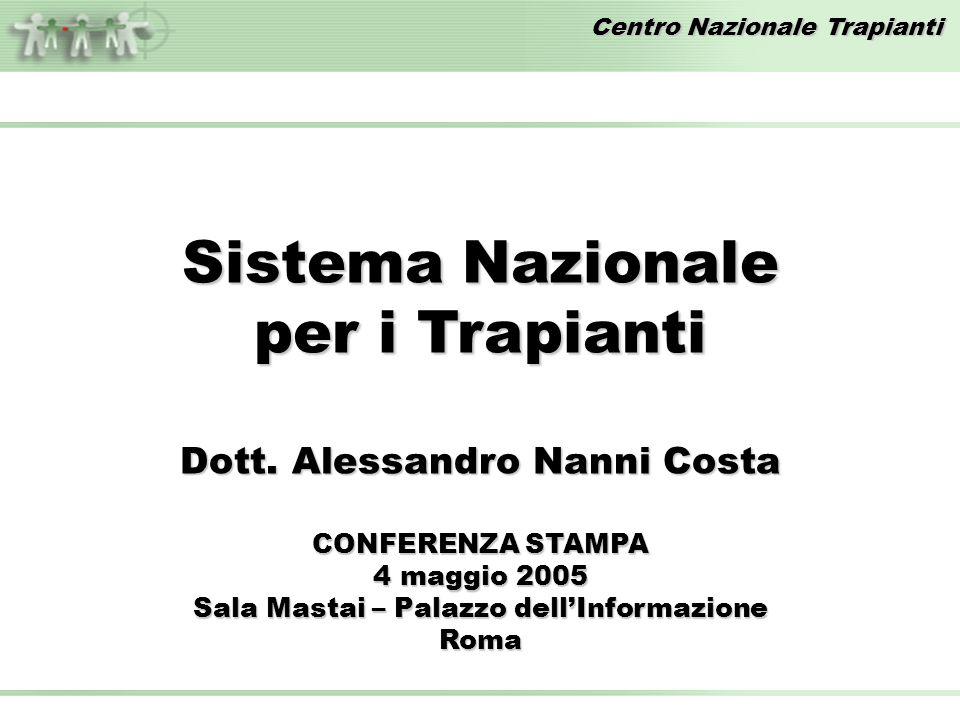 Centro Nazionale Trapianti 87,0* % * CTS centri europei anni 1995-2002 * Dati preliminari Sopravvivenza organo (%) Trapianto di RENE anni 2000-2003 Sopravvivenza a 1 anno