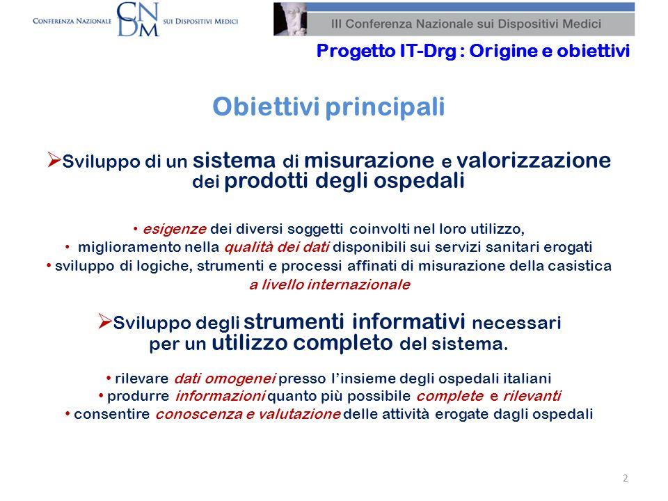 Progetto IT-Drg : Origine e obiettivi Obiettivi principali Sviluppo di un sistema di misurazione e valorizzazione dei prodotti degli ospedali esigenze
