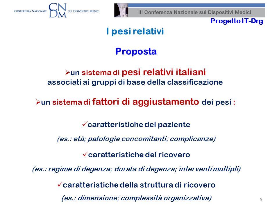Progetto IT-Drg Proposta un sistema di pesi relativi italiani associati ai gruppi di base della classificazione un sistema di fattori di aggiustamento