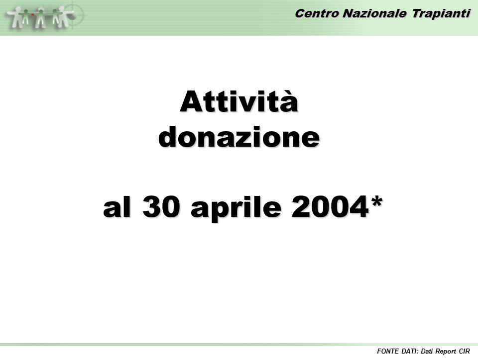 Centro Nazionale Trapianti Attivitàdonazione al 30 aprile 2004* al 30 aprile 2004* FONTE DATI: Dati Report CIR