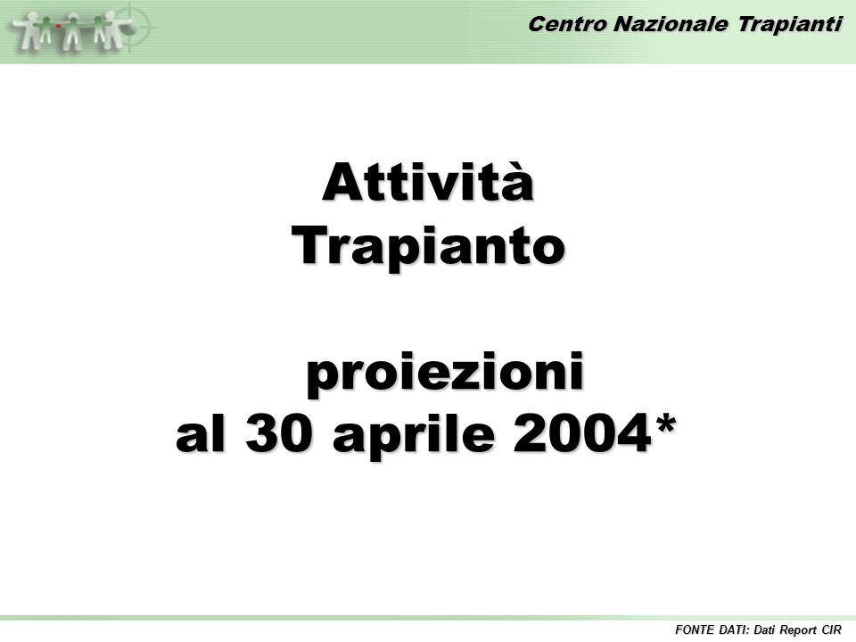 Centro Nazionale Trapianti AttivitàTrapianto proiezioni proiezioni al 30 aprile 2004* FONTE DATI: Dati Report CIR