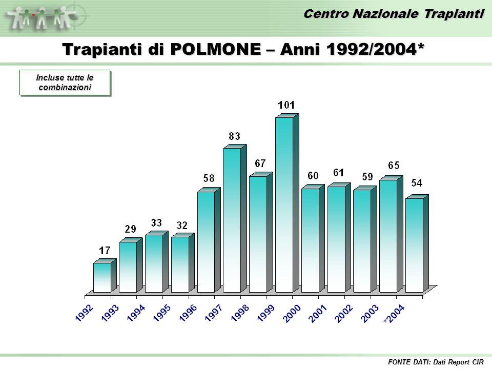 Centro Nazionale Trapianti Trapianti di POLMONE – Anni 1992/2004* Incluse tutte le combinazioni FONTE DATI: Dati Report CIR