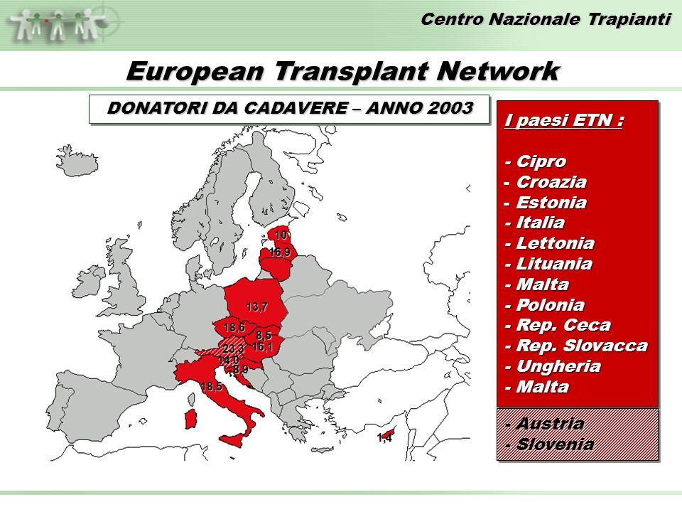 Centro Nazionale Trapianti European Transplant Network I paesi ETN : - Cipro - Croazia - Estonia - Italia - Lettonia - Lituania - Malta - Polonia - Rep.