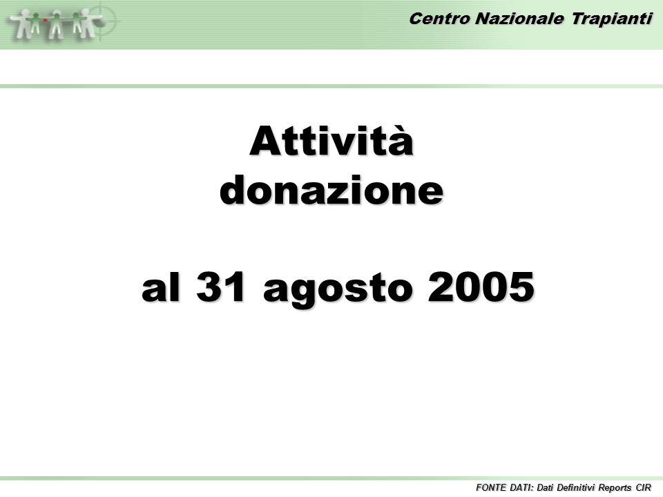 Centro Nazionale Trapianti Attivitàdonazione al 31 agosto 2005 al 31 agosto 2005 FONTE DATI: Dati Definitivi Reports CIR