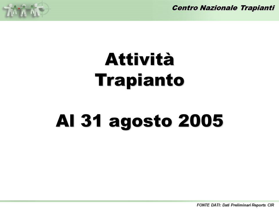 Centro Nazionale Trapianti AttivitàTrapianto Al 31 agosto 2005 FONTE DATI: Dati Preliminari Reports CIR