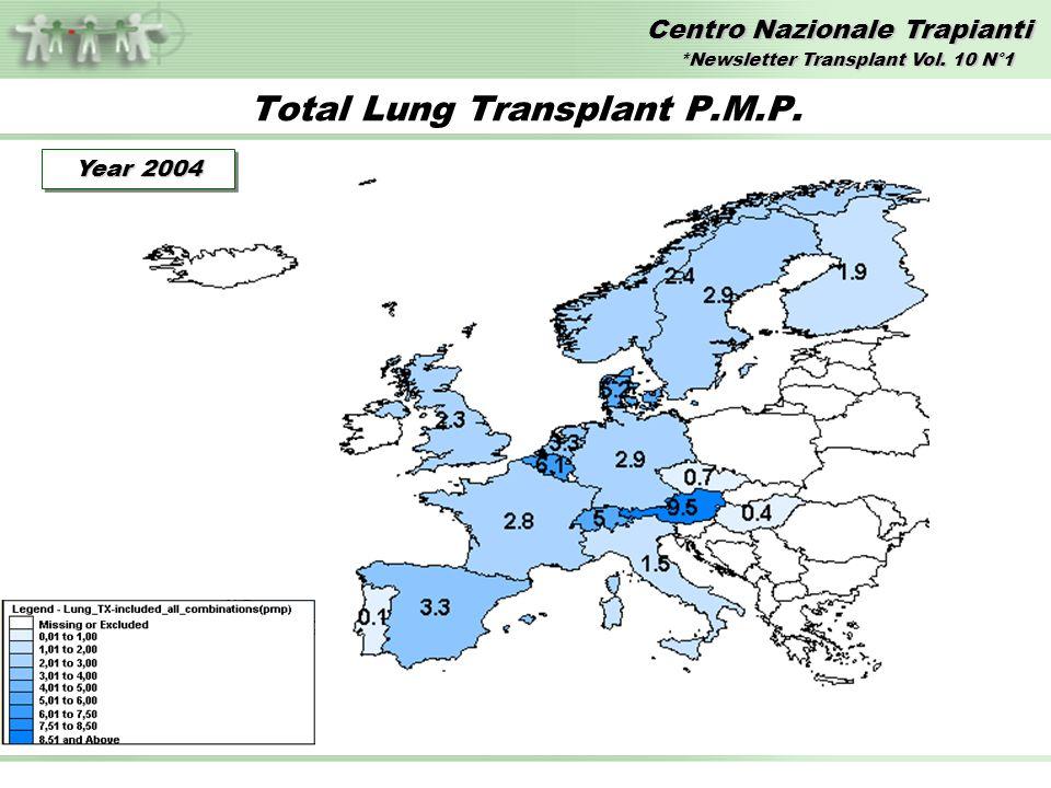 Centro Nazionale Trapianti Total Lung Transplant P.M.P.