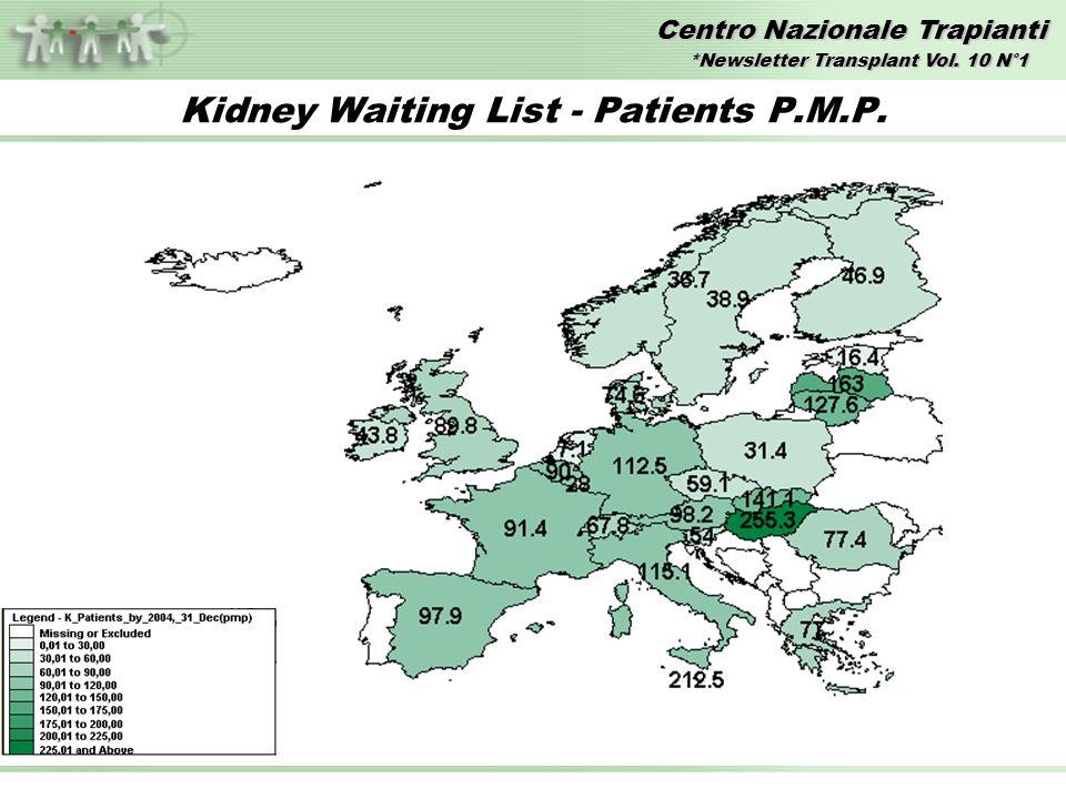 Centro Nazionale Trapianti Kidney Waiting List - Patients P.M.P. *Newsletter Transplant Vol. 10 N°1