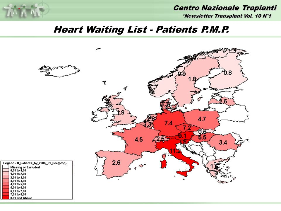 Centro Nazionale Trapianti Heart Waiting List - Patients P.M.P. *Newsletter Transplant Vol. 10 N°1