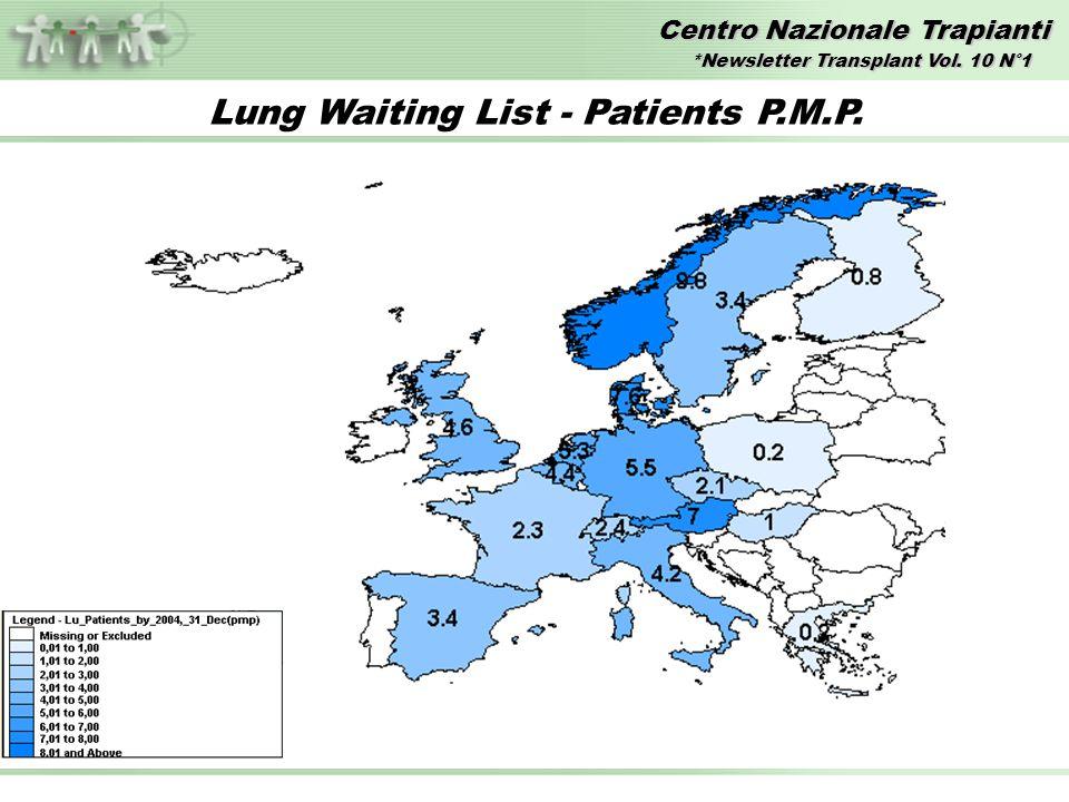 Centro Nazionale Trapianti Lung Waiting List - Patients P.M.P. *Newsletter Transplant Vol. 10 N°1