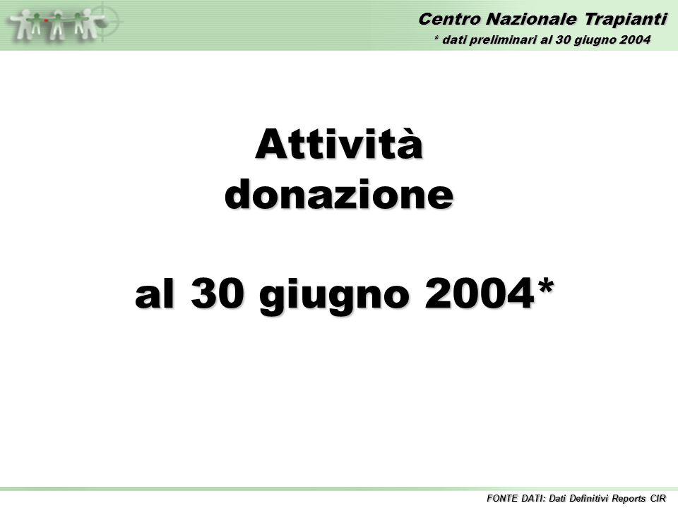 Centro Nazionale Trapianti Attivitàdonazione al 30 giugno 2004* al 30 giugno 2004* FONTE DATI: Dati Definitivi Reports CIR * dati preliminari al 30 giugno 2004