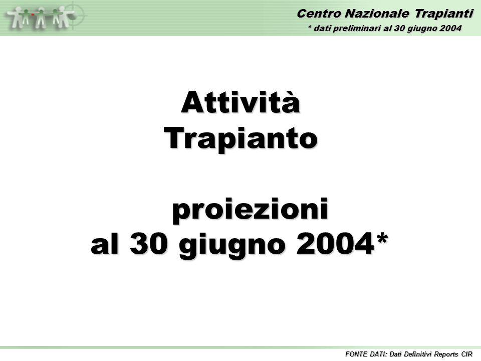 Centro Nazionale Trapianti AttivitàTrapianto proiezioni proiezioni al 30 giugno 2004* FONTE DATI: Dati Definitivi Reports CIR * dati preliminari al 30 giugno 2004