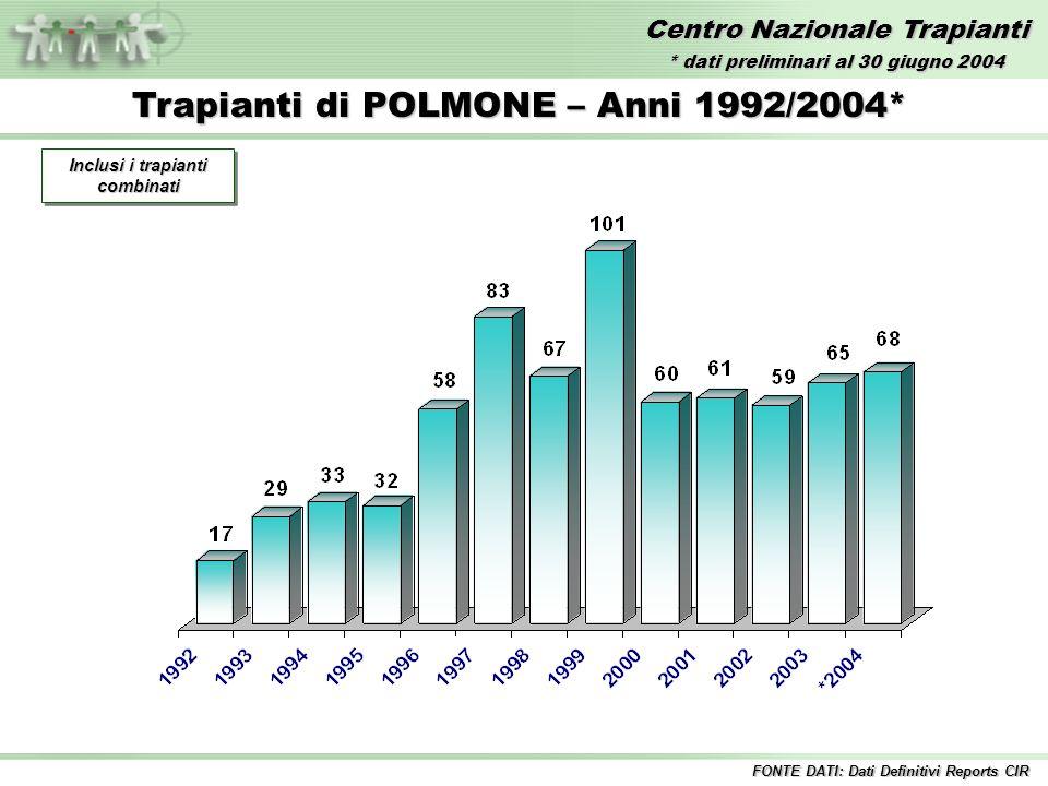 Centro Nazionale Trapianti Trapianti di POLMONE – Anni 1992/2004* FONTE DATI: Dati Definitivi Reports CIR Inclusi i trapianti combinati * dati preliminari al 30 giugno 2004