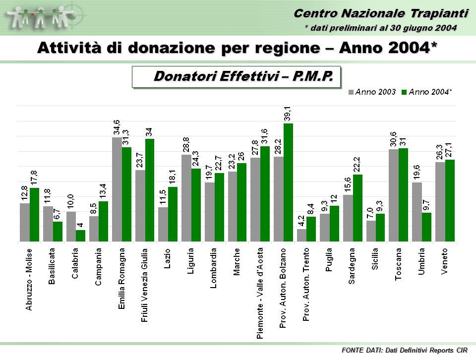 Centro Nazionale Trapianti Attività di donazione per regione – Anno 2004* Donatori Effettivi – P.M.P.