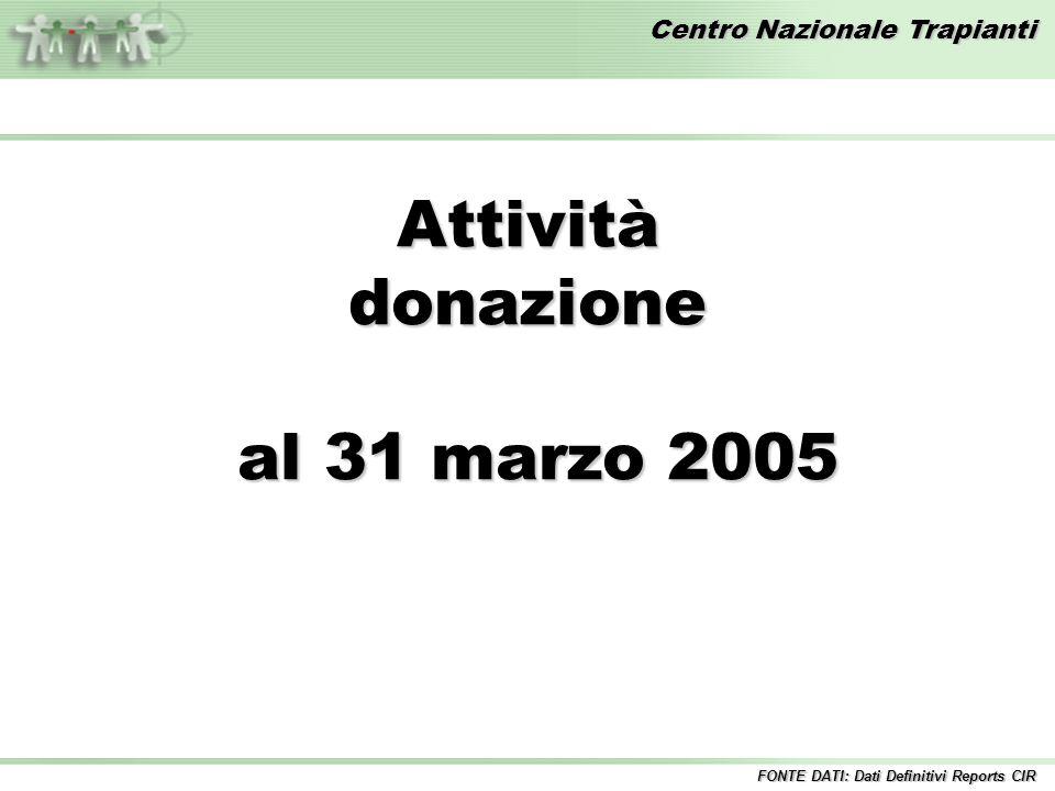 Centro Nazionale Trapianti Attivitàdonazione al 31 marzo 2005 al 31 marzo 2005 FONTE DATI: Dati Definitivi Reports CIR