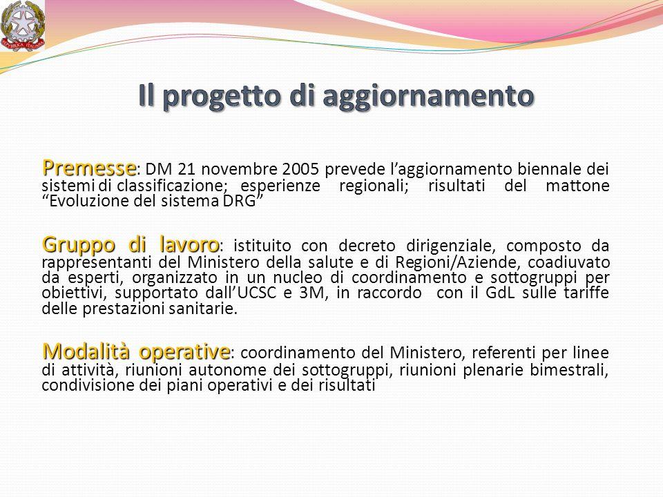 Premesse Premesse : DM 21 novembre 2005 prevede laggiornamento biennale dei sistemi di classificazione; esperienze regionali; risultati del mattone Ev