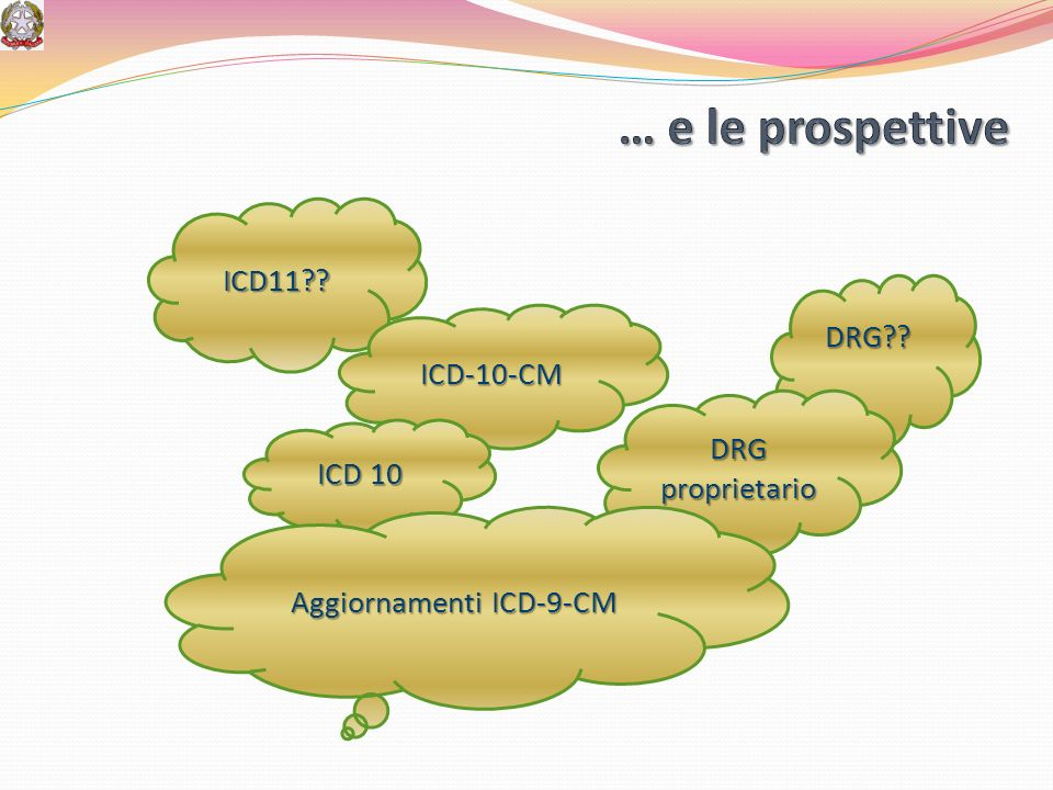 ICD11?? DRG?? ICD-10-CM ICD 10 DRG proprietario Aggiornamenti ICD-9-CM