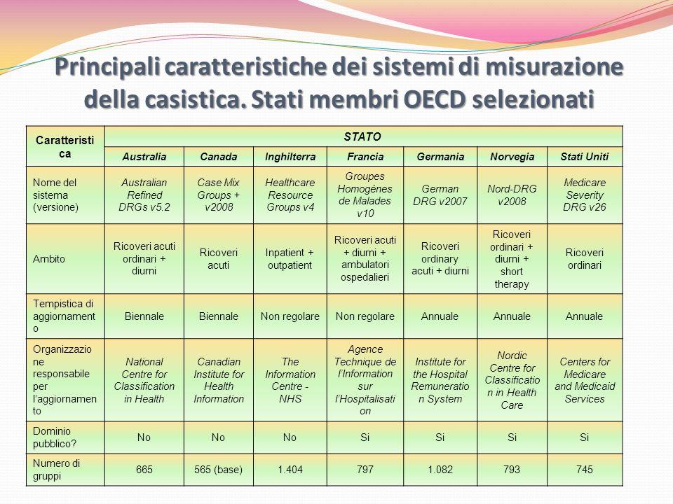 Principali caratteristiche dei sistemi di misurazione della casistica. Stati membri OECD selezionati Caratteristi ca STATO AustraliaCanadaInghilterraF