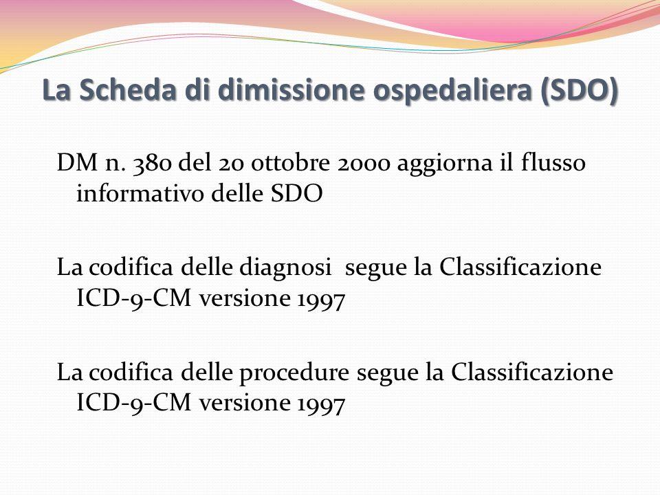 La Scheda di dimissione ospedaliera (SDO) DM 21 novembre 2005 aggiorna i sistemi di classificazione da utilizzarsi per le SDO La codifica delle diagnosi e delle procedure viene allineata ICD-9-CM versione 2002 Si stabilisce un aggiornamento biennale delle Classificazioni ICD-9 e DRG ed un allineamento dei due sistemi