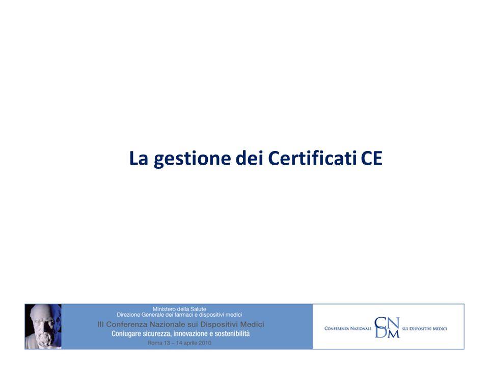 La gestione dei Certificati CE