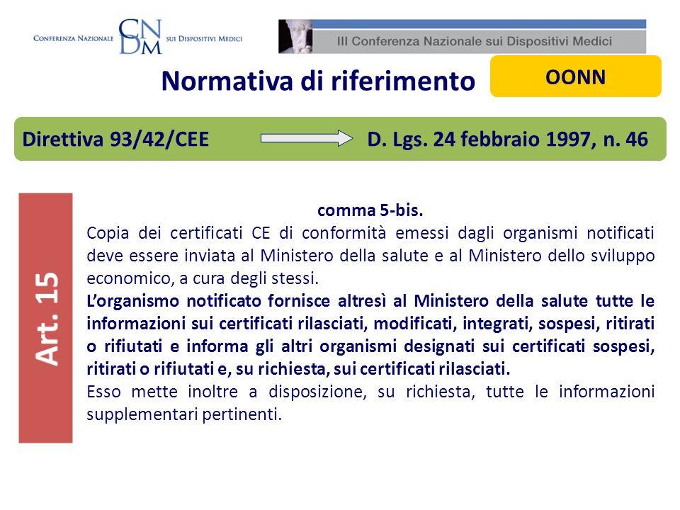 Normativa di riferimento comma 5-bis. Copia dei certificati CE di conformità emessi dagli organismi notificati deve essere inviata al Ministero della