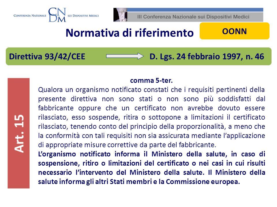 Normativa di riferimento comma 5-ter. Qualora un organismo notificato constati che i requisiti pertinenti della presente direttiva non sono stati o no