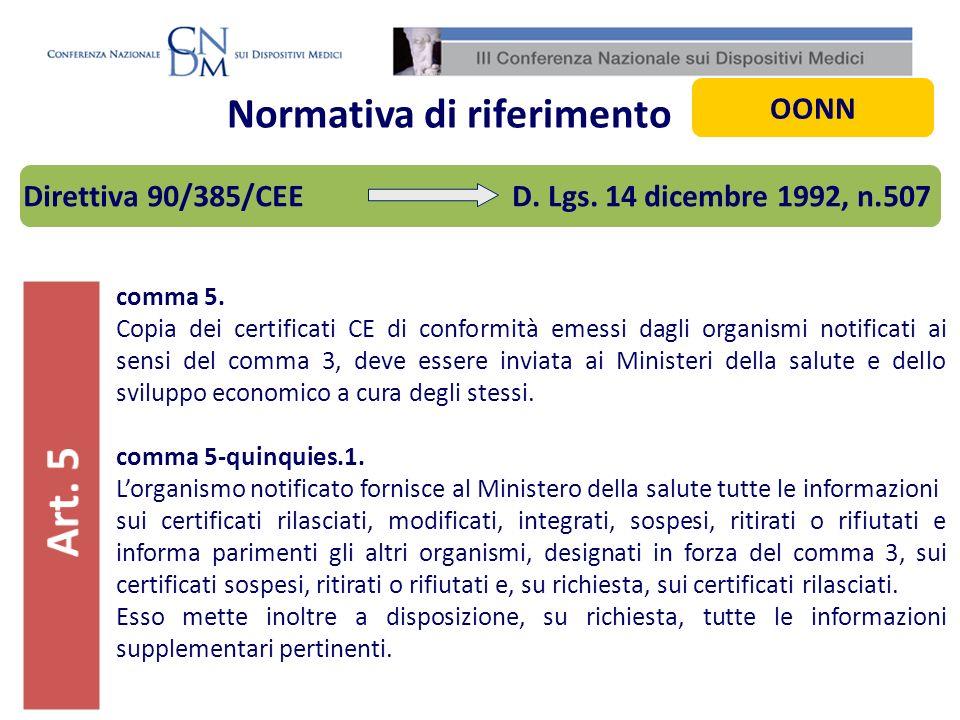 Normativa di riferimento comma 5. Copia dei certificati CE di conformità emessi dagli organismi notificati ai sensi del comma 3, deve essere inviata a
