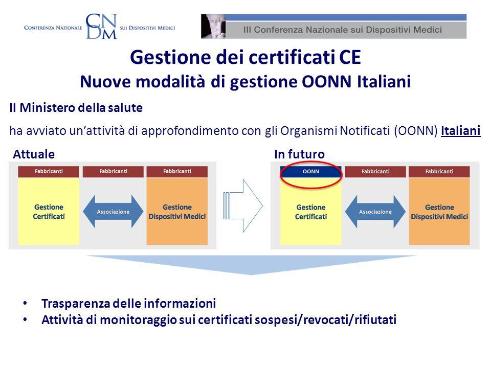 Il Ministero della salute ha avviato unattività di approfondimento con gli Organismi Notificati (OONN) Italiani Trasparenza delle informazioni Attivit