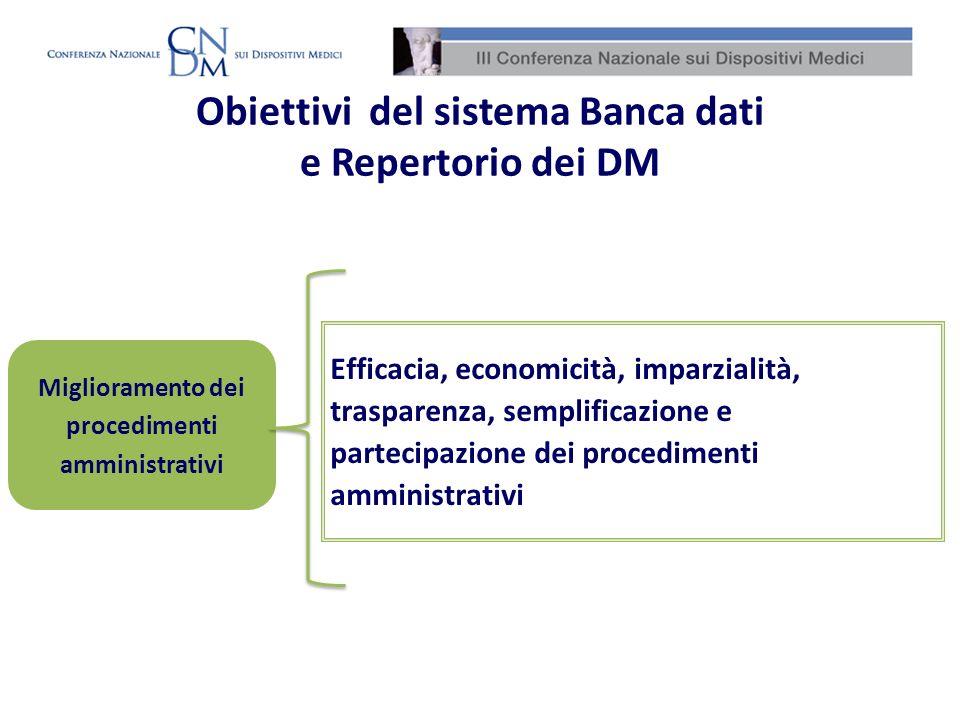 Efficacia, economicità, imparzialità, trasparenza, semplificazione e partecipazione dei procedimenti amministrativi Miglioramento dei procedimenti amm