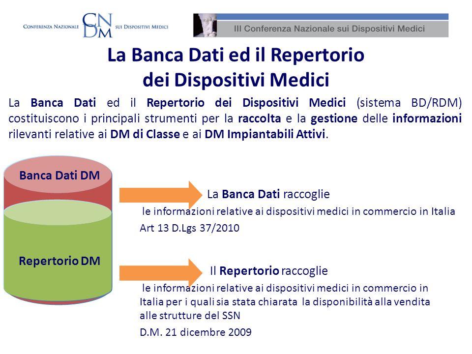 La Banca Dati ed il Repertorio dei Dispositivi Medici Banca Dati DM Repertorio DM SOGGETTI COINVOLTI Fabbricanti Operatori SSN OONN