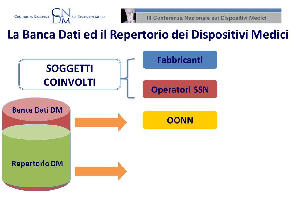 Consentire agli OONN Italiani di assolvere a tutti gli obblighi previsti dalla normativa vigente attraverso la registrazione dei Certificati nel sistema BD/RDM.