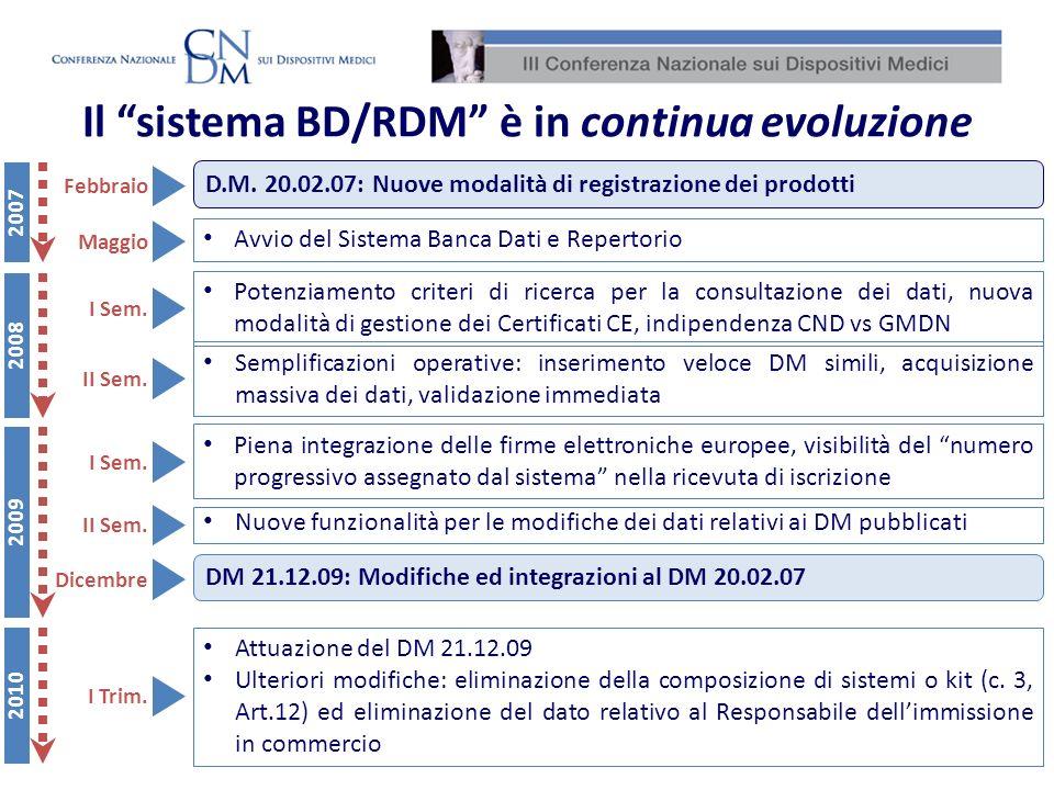 Il sistema BD/RDM è in continua evoluzione 2007 D.M. 20.02.07: Nuove modalità di registrazione dei prodotti Febbraio 2008 Potenziamento criteri di ric
