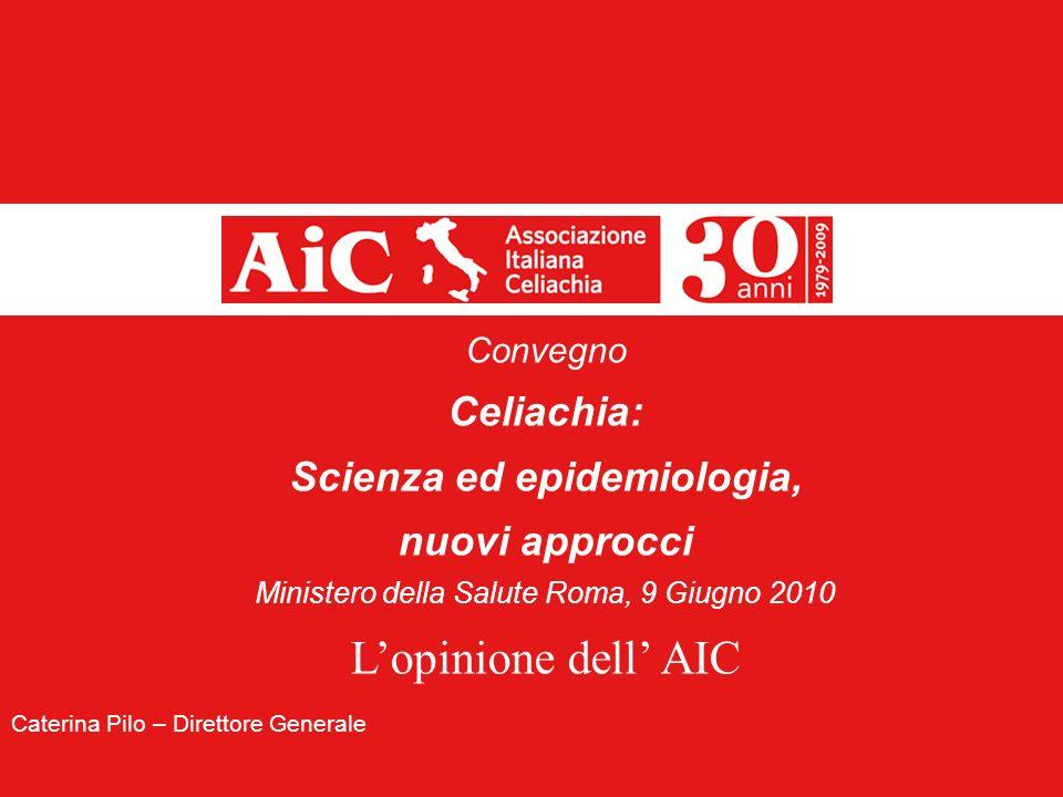 22 Aggiornamento Marchio Anno Prontuario2005 20062007 200820092010 N. Prodotti3434347207441014