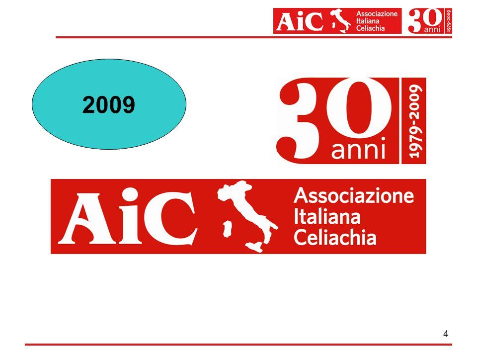 15 Giugno 2010: è alla firma laccordo quadro AIC – ISS, Istituto Superiore Sanità Accordi esecutivi su progetti rischio micotossine Ricerca con Fondazione Celiachia Divulgazione Partnership nella raccolta fondi per la ricerca