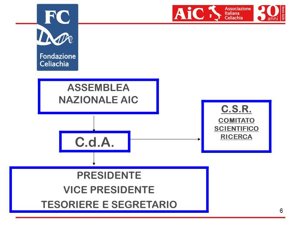7 Il riconoscimento di AIC: esprimono preferenza per 5 per mille 2008 oltre 51.000 contribuenti