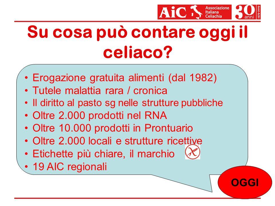 10 Eurispes*: AIC tra le 100 eccellenze italiane Il 2 Ottobre 2008 è stato presentato il 3° Rapporto di Eccellenza: 100 casi di successo del Sistema Italia *Istituto di studi politici, economici e sociali