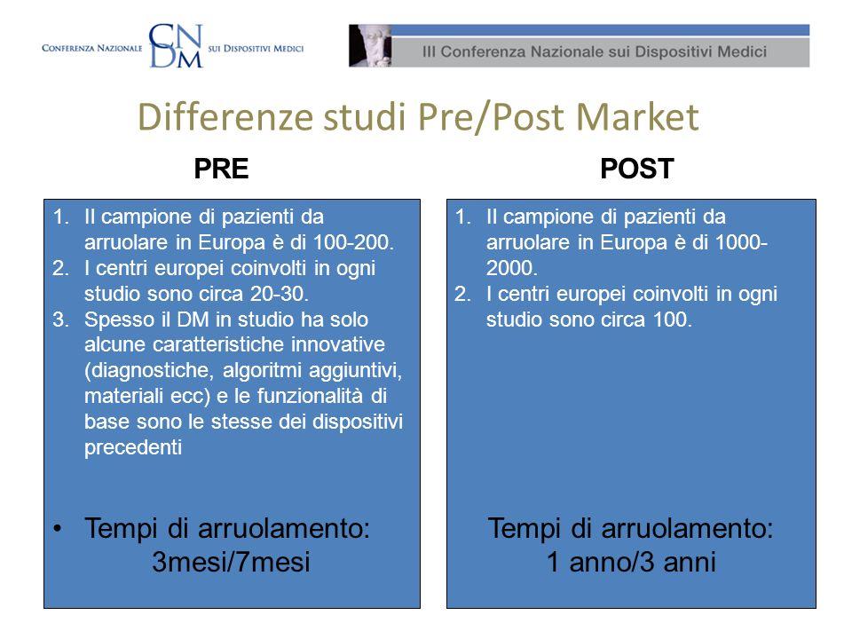 Differenze studi Pre/Post Market 1.Il campione di pazienti da arruolare in Europa è di 100-200.