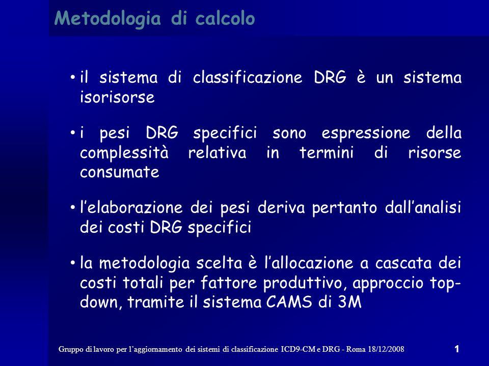 Gruppo di lavoro per laggiornamento dei sistemi di classificazione ICD9-CM e DRG - Roma 18/12/2008 Elaborazione dei pesi relativi associati alla revisione 19 ed alla revisione 24 dei DRG su dati italiani: modalità di calcolo e risultati.