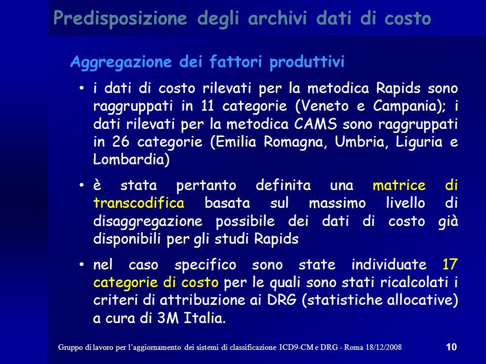 Gruppo di lavoro per laggiornamento dei sistemi di classificazione ICD9-CM e DRG - Roma 18/12/2008 9 Predisposizione degli archivi dati di costo Asse temporale i dati rilevati negli studi regionali del Veneto e della Campania sono relativi allanno 2003 e sono pertanto stati attualizzati al 2005, anno di riferimento dello studio attuale a tal fine sono stati calcolati i tassi di variazione 2003-2005 per le singole voci di costo dei modelli di rilevazione dei costi CE (per le aziende ospedaliere), CP e LA (per i presidi di Azienda territoriale) i risultati preliminari delle analisi hanno portato a preferire i tassi di variazione specifici per ospedale e macro-voce di costo