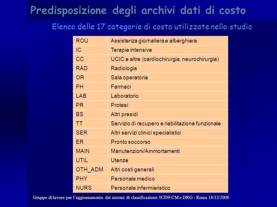 Gruppo di lavoro per laggiornamento dei sistemi di classificazione ICD9-CM e DRG - Roma 18/12/2008 10 Predisposizione degli archivi dati di costo Aggregazione dei fattori produttivi i dati di costo rilevati per la metodica Rapids sono raggruppati in 11 categorie (Veneto e Campania); i dati rilevati per la metodica CAMS sono raggruppati in 26 categorie (Emilia Romagna, Umbria, Liguria e Lombardia) è stata pertanto definita una matrice di transcodifica basata sul massimo livello di disaggregazione possibile dei dati di costo già disponibili per gli studi Rapids nel caso specifico sono state individuate 17 categorie di costo per le quali sono stati ricalcolati i criteri di attribuzione ai DRG (statistiche allocative) a cura di 3M Italia.